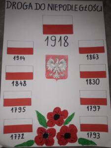 Niepodległość 1918